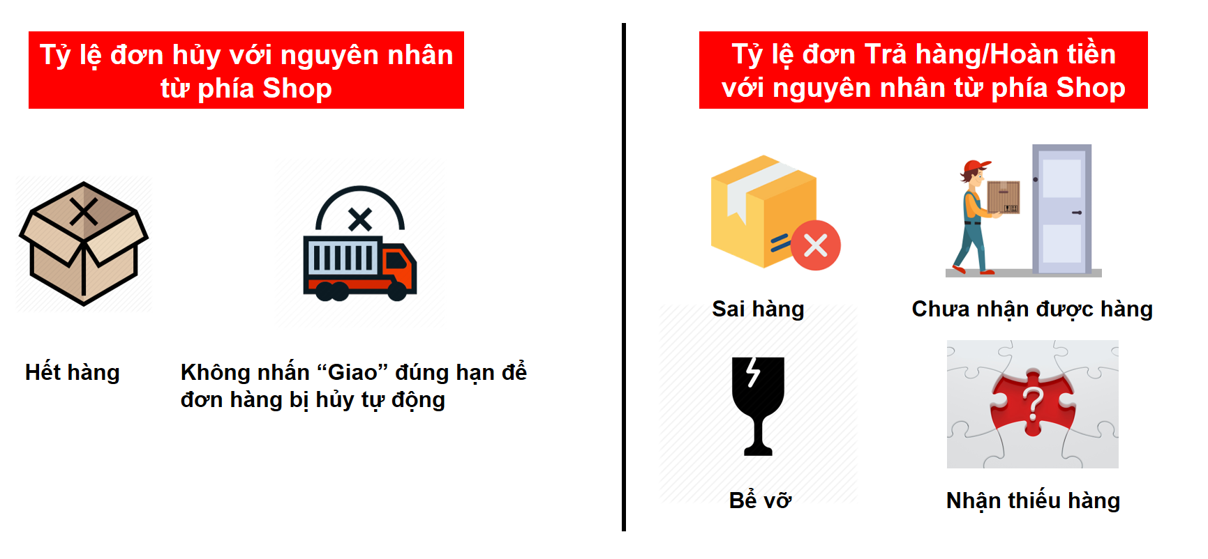 thuong-mai-dien-tu-ty-le-huy-don